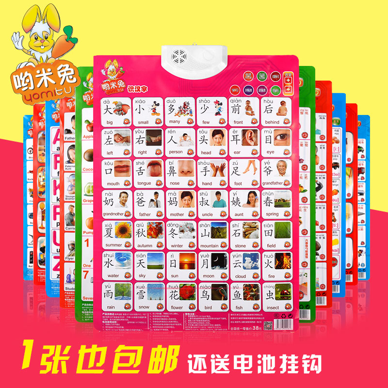 USD 623 Infants and young children early to teach sound wall chart
