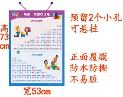 Addition, subtraction, multiplication and elimination of the table - subtraction table