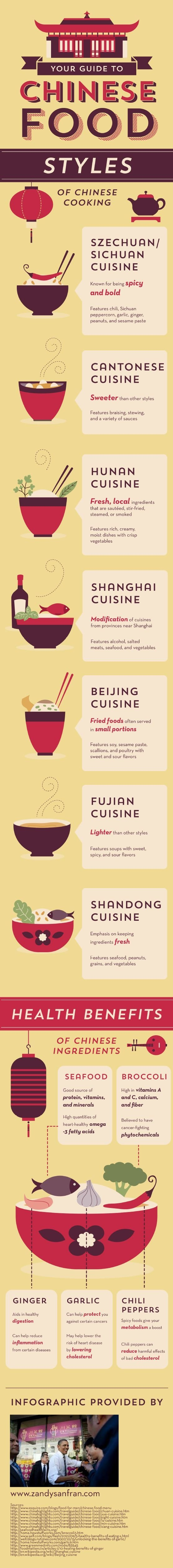 Cuisines Explained 34 Food Infographics To Make You A Better Technical Cook