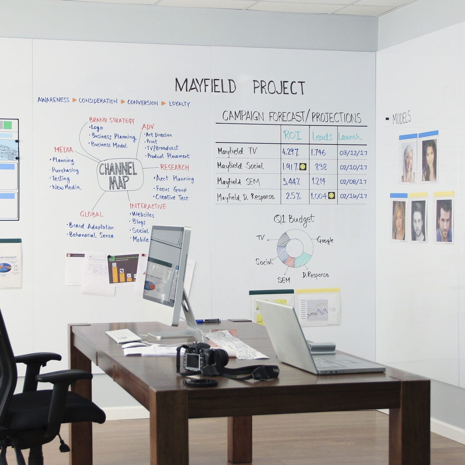 Grand Tableau Mural Tableau Magnétique Effaçable Mural Grand Format Whitewalls Whiteboard Panels Magnatag Visible Systems