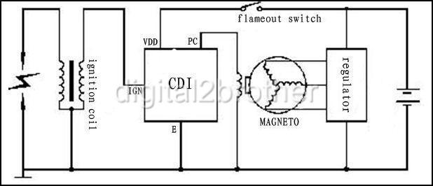 ignition switch wiring diagram on 50cc dirt bike wiring diagram