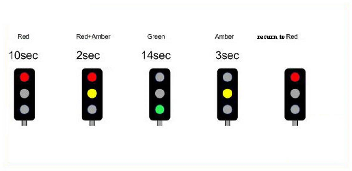 traffic light circuit board