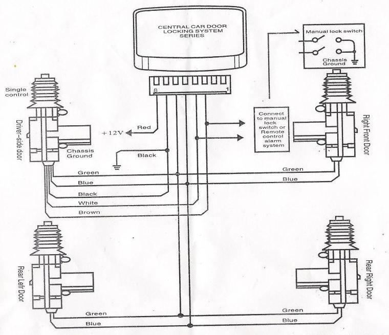 wiring diagram central locking system