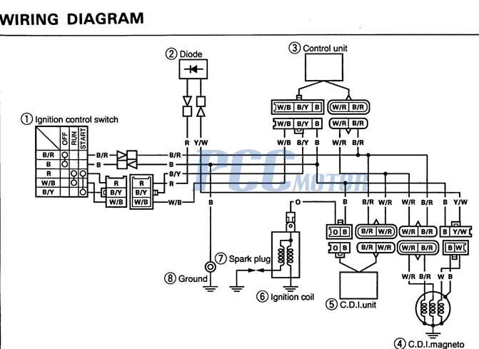 yamaha moped wiring diagram