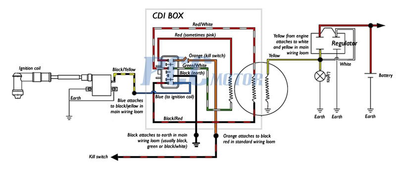 chinese 250cc go kart wiring diagrams