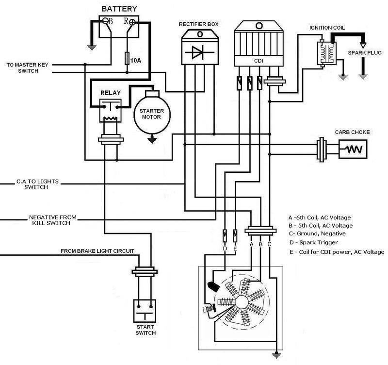 cdi ignition ledningsdiagram