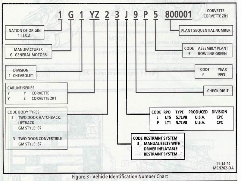 wiring diagram corvair pontiac