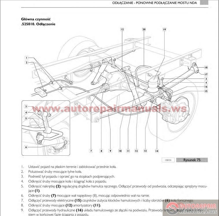 Enjoyable Repair Manual For Iveco Eurocargo Amazing Ivecodaily L Iveco Daily Wiring Digital Resources Hutpapmognl