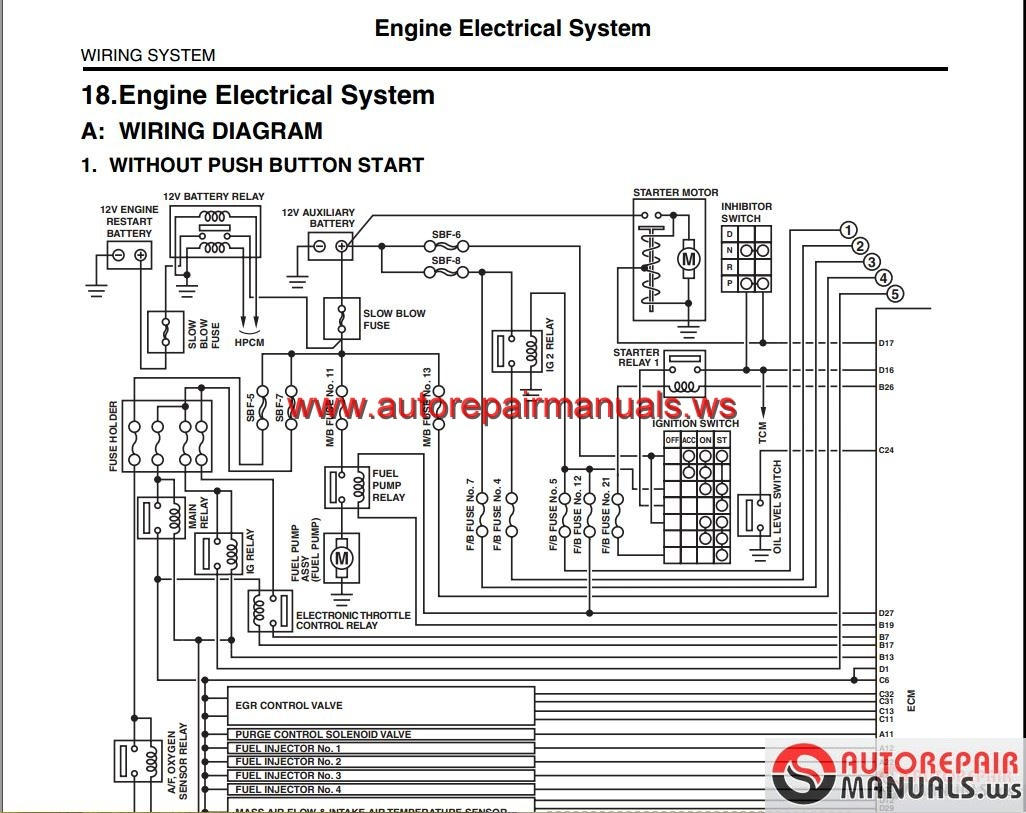 Subaru Xv Wiring Diagram Data For Legacy Crosstrek 1997