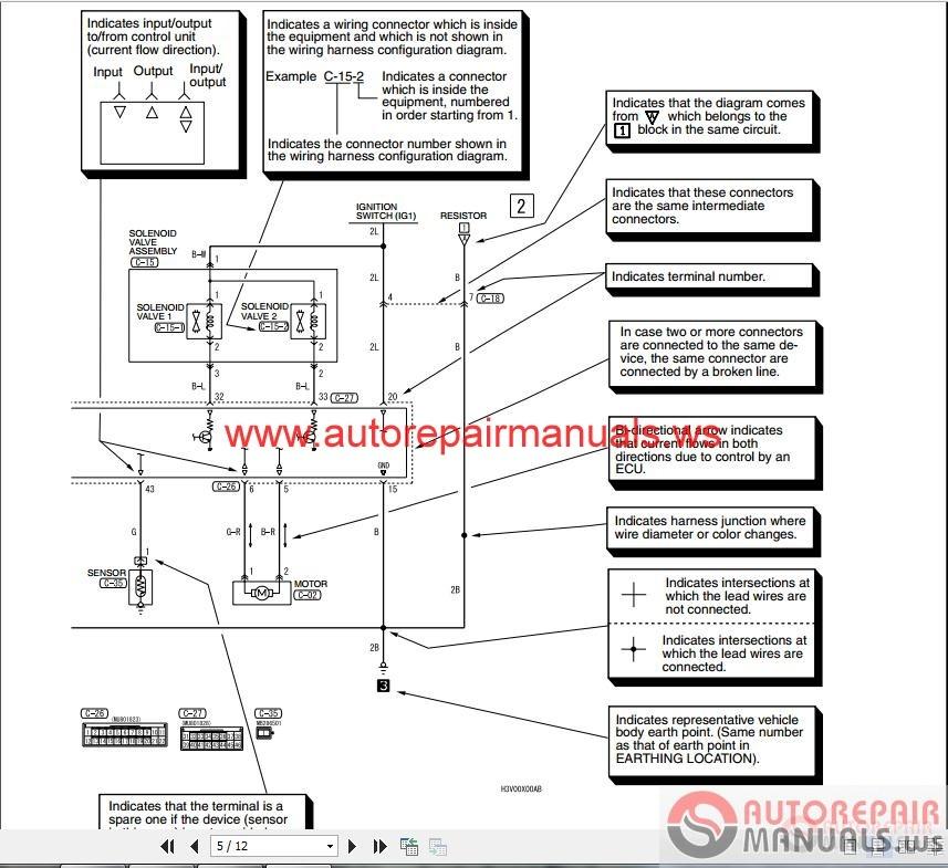 L200 Tow Bar Wiring Diagram car block wiring diagram