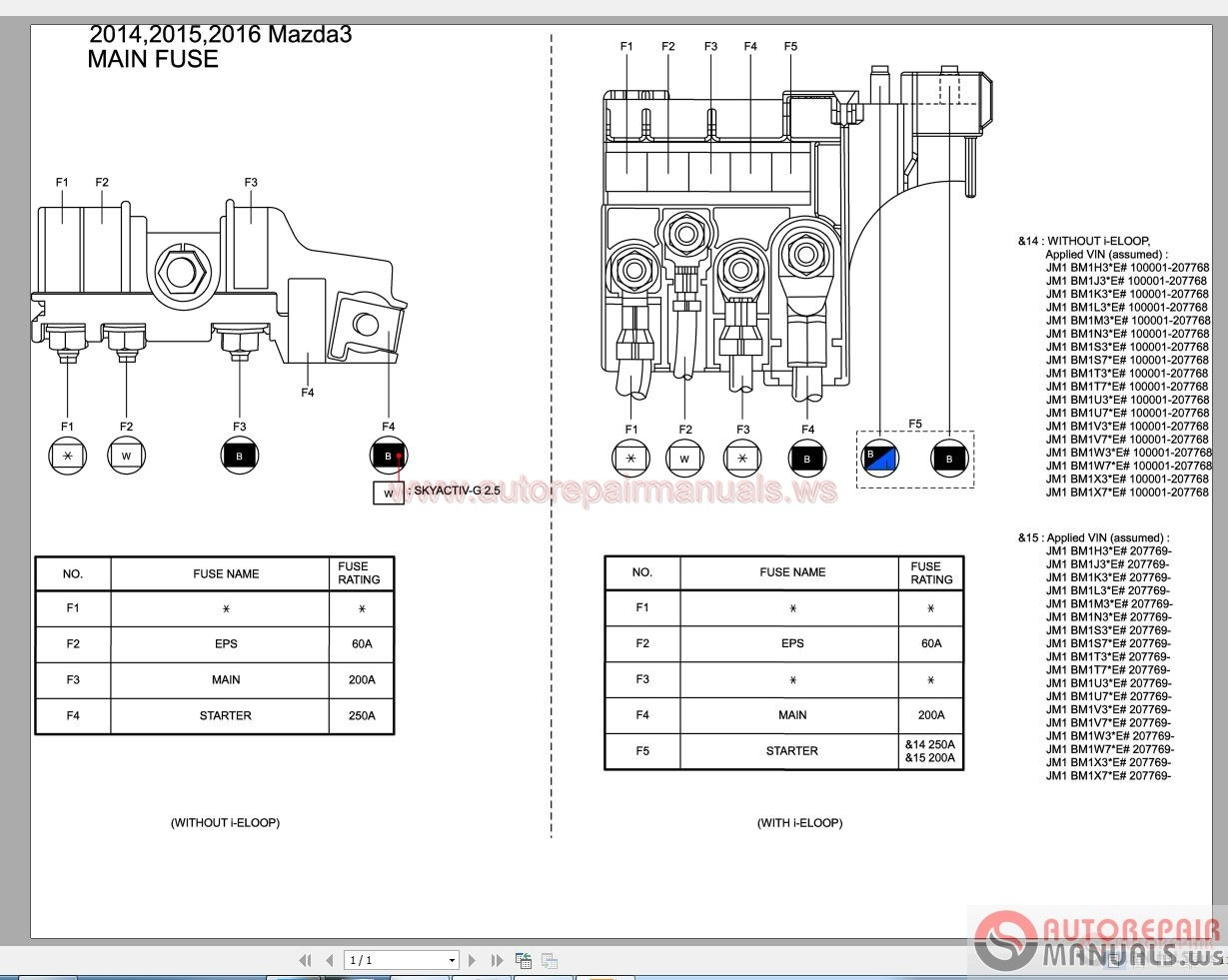 mazda 3 circuit diagram