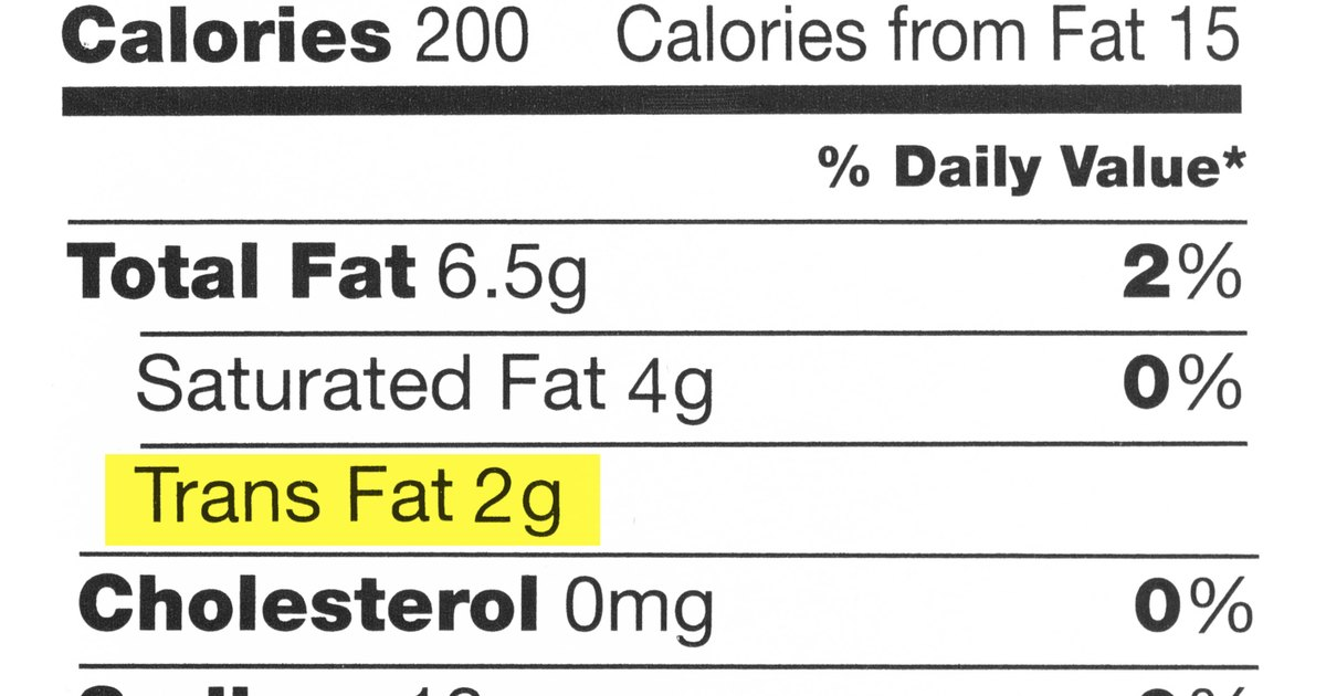 How to Calculate Calories from Fat LIVESTRONGCOM - how to calculate the percentage of calories from fat