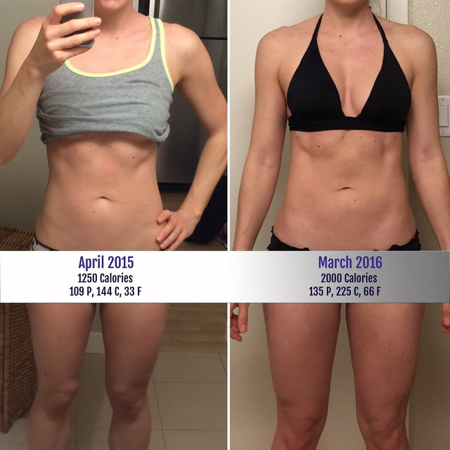 Nutrition coach Shiela Viers before and after her experiment with reverse dieting.