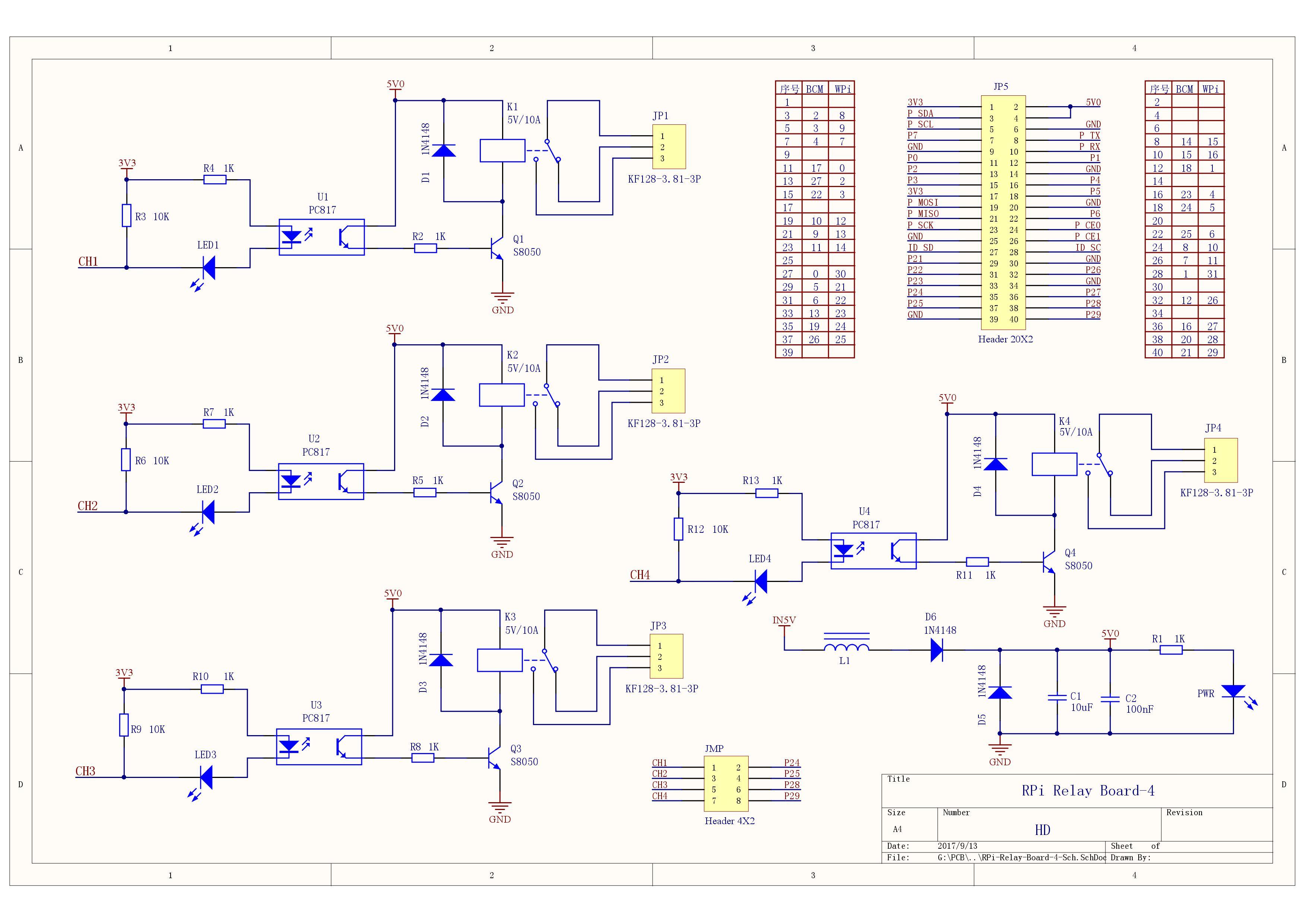 wiringpi c example programs