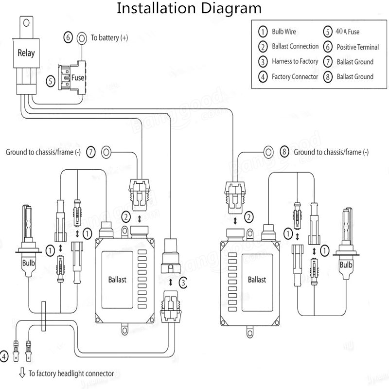 h1 hid wiring diagram