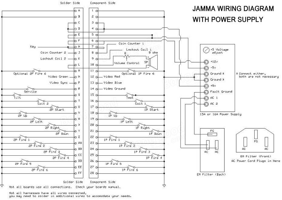 xbox to jamma wiring harness