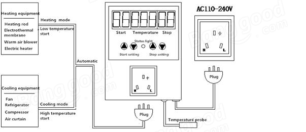 relay wiring diagram on wiring diagram for electric blanket