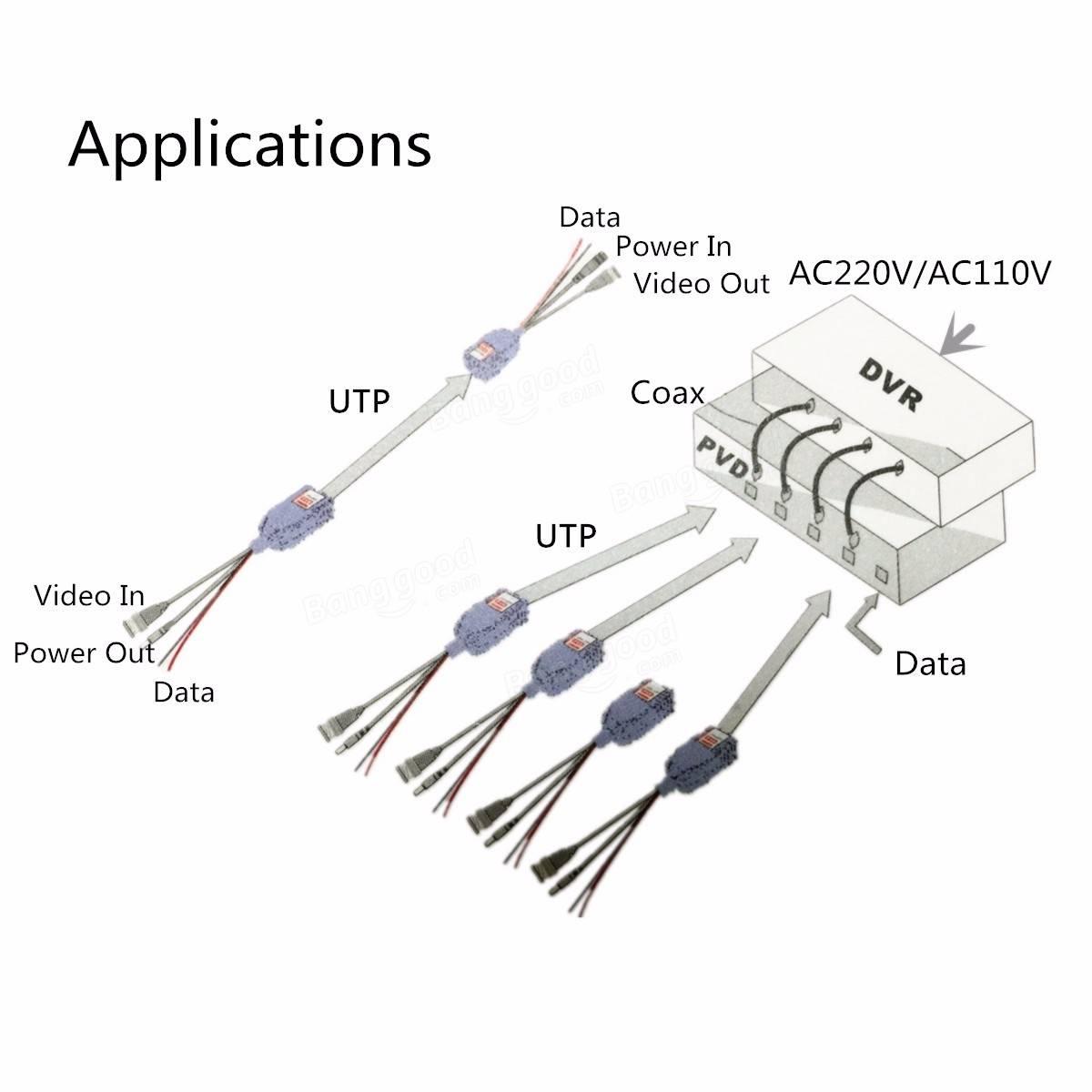 1 pair cctv coax bnc video power balun transceiver to
