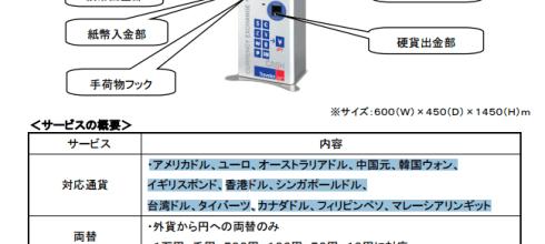 日本全家便利店24小時可用台幣換日幣「自動外貨両替機」