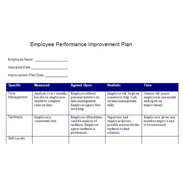 Create a Performance Improvement Plan Based on SMART Goals Free - personal improvement plan template