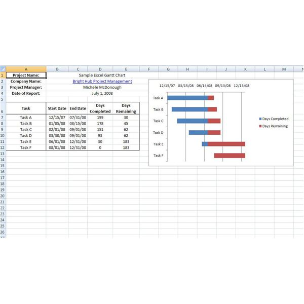 Free Microsoft Excel Project Management Templates and Tutorials