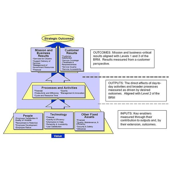 In Focus Root Cause Analysis Methods - root cause analysis template