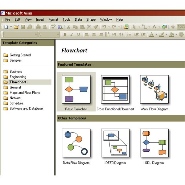 Creating Process Maps in Visio Basic Flowcharts and Cross
