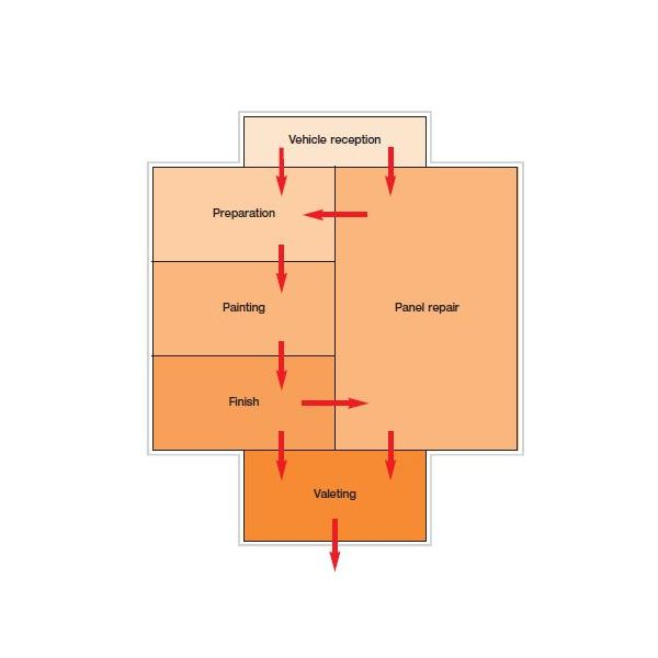 Free Sample Retail Business Plan Store Template Free Examples Of Auto Body Shop Floor Plans