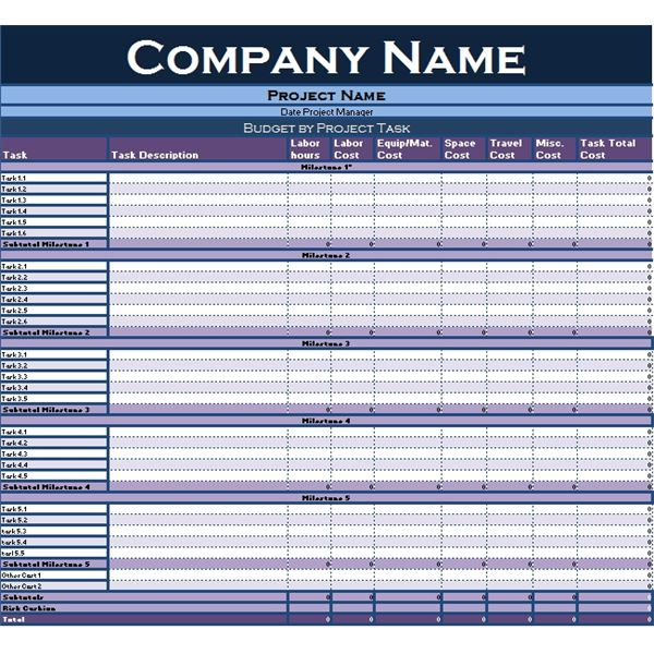 Collection of Excel Tutorials and Templates for Project Managers - project contact list template