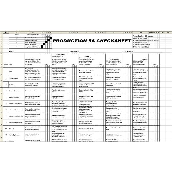 Example of a 5S Audit Check Sheet Free Template  Implementation Plan - audit templates free