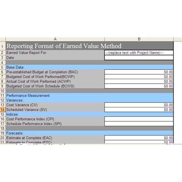 Earned Value Method - Reporting Format