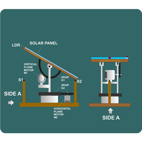 Solar Cell Panel Diagram Likewise Solar Schematic Wiring Diagram