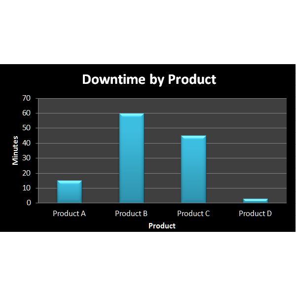 Tracking Production Downtime in Excel Free Template  Instructions