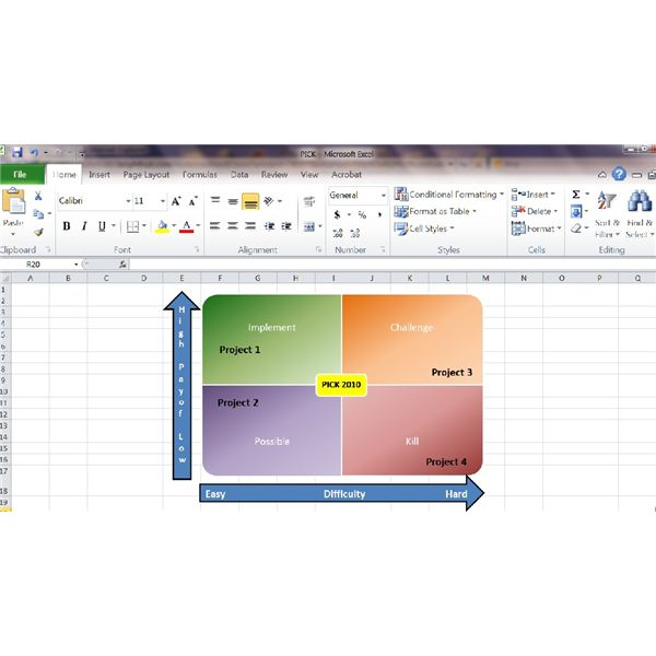 How to Create a Pick Chart in Excel for Prioritizing Projects - project prioritization template