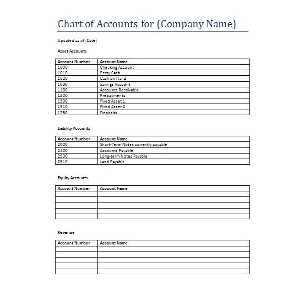 Collection of Accounting Templates and Sample Forms for the Small - accounting forms in excel