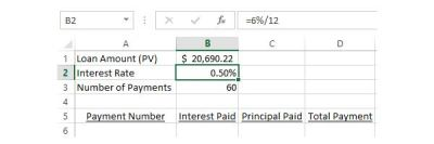 How to Calculate the Interest & Principal Portions of a Monthly Installment Loan Using Excel
