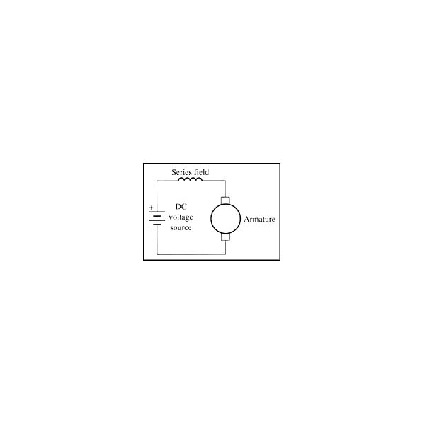 Construction and Principle of Operation of DC Series Motor