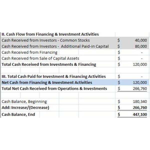Sample Cash Flow Statements to Illustrate Direct Approach or - method of statement