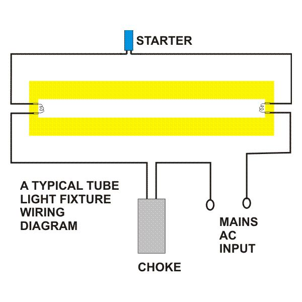 4 Wire Diagram For Led Tube Fixture Schematic Diagram Electronic