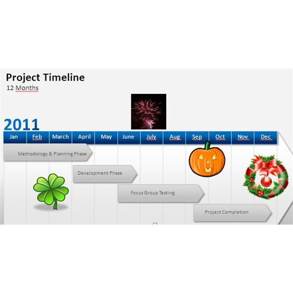 Putting Together Creative Timelines for Projects Ideas and Tools - project timelines