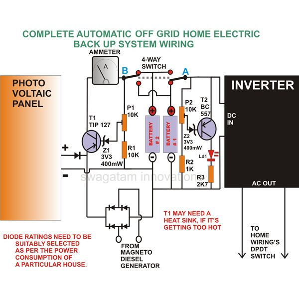 10000 Inverter Wiring Diagram How To Build Off The Grid Generator Battery Home Backup