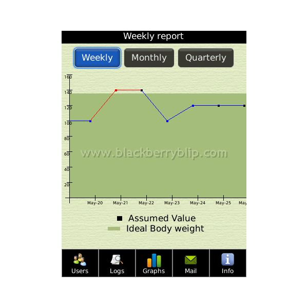 Round Up of the Best BlackBerry Pregnancy Apps