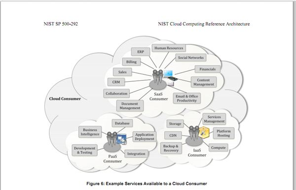 google cloud infrastructure diagram