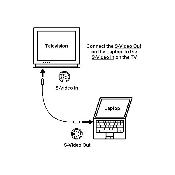 laptop adapter diagram
