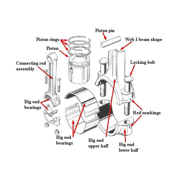 engine function diagram for 4 9