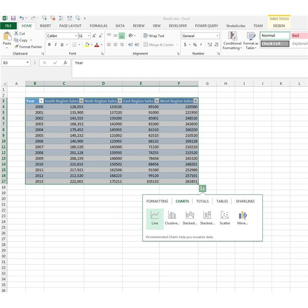 How to Make a Line Graph in Excel Step by Step Tutorial