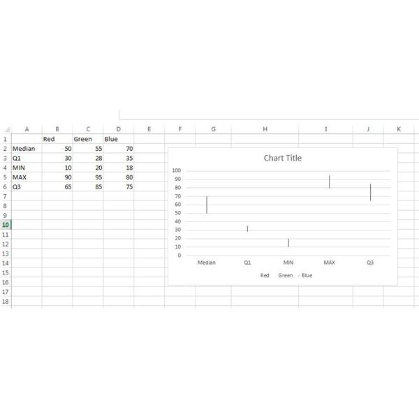 Guide to Building a Boxplot in Excel 2013 with Step-by-Step Instructions