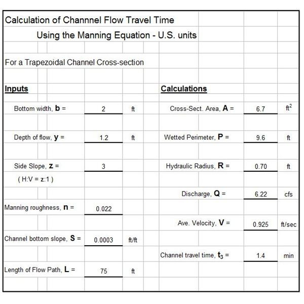 Download Excel Spreadsheet Templates for Watershed Time of