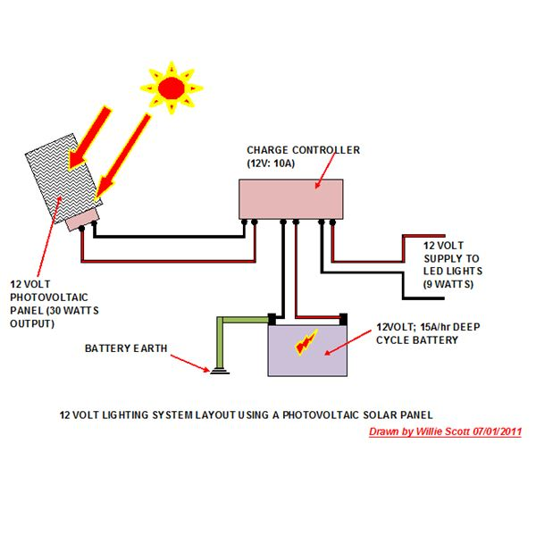 Garden Solar Light Wire Diagram Index listing of wiring diagrams