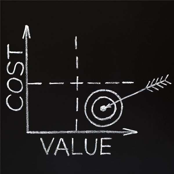 How to Create a Cost Benefit Analysis Sample CBA Template Available